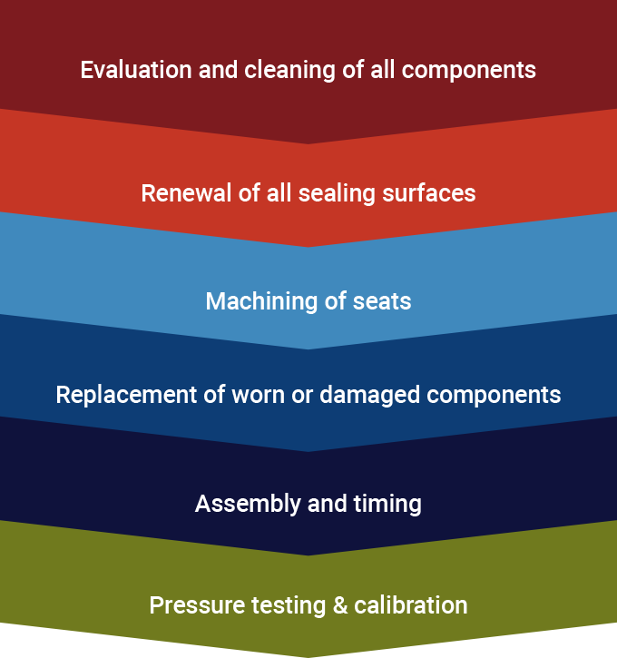 reconditioning-infografik_680